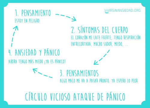 Resultado de imagen para 4 consejos para controlar un ataque de ansiedad